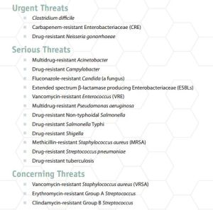 antiobitoce